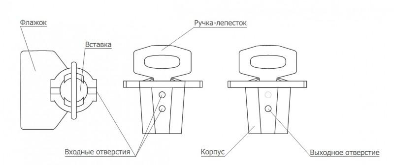 Схема установки роторной пломбы Роллсил для огнетушителей