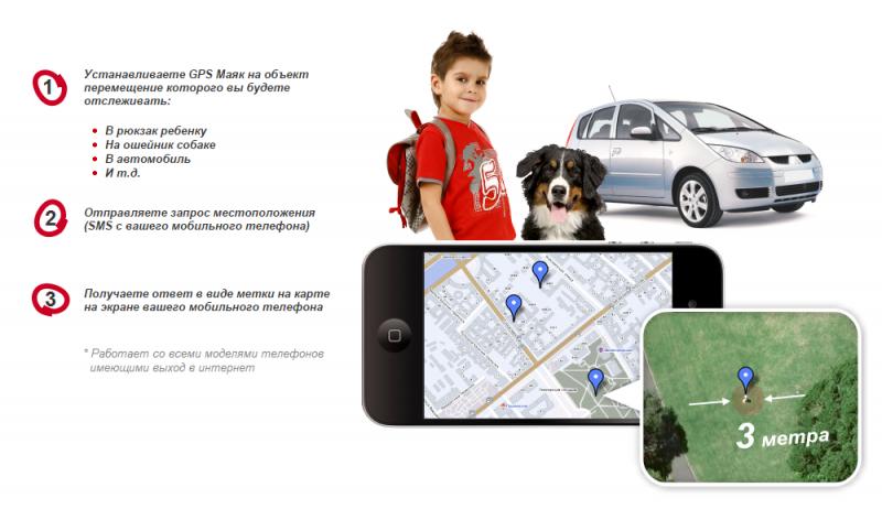 Как работает Автономный GPS + ГЛОНАСС Маяк для отслеживания перемещения объектов