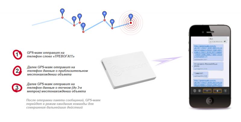 Автономный GPS + ГЛОНАСС Маяк срабатывание тревожной кнопки