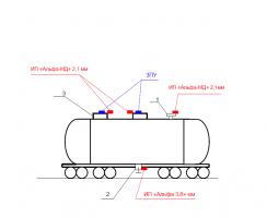 Альфа МД опечатывание железнодорожных цистерн